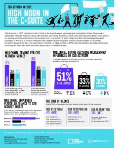 CEO-activism-infographic-FINAL